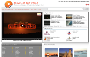 Travel Of The World
